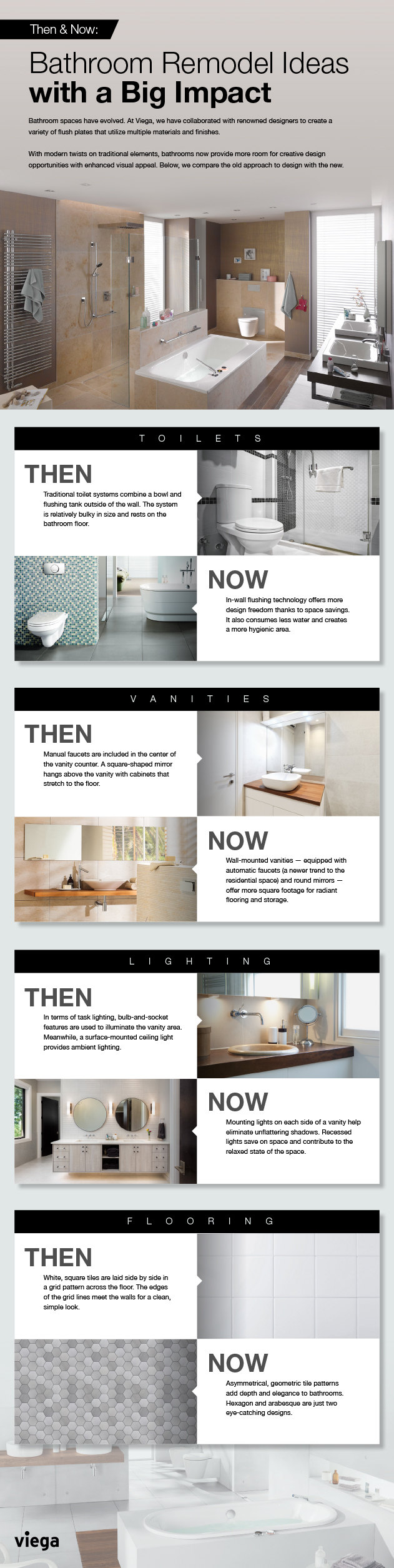 Then&NowBathroomInfoV2
